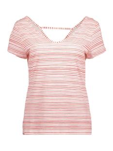 EDC T-shirt 067CC1K002 C635